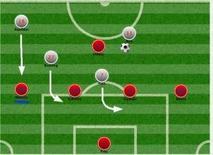 Fase offensiva Milan