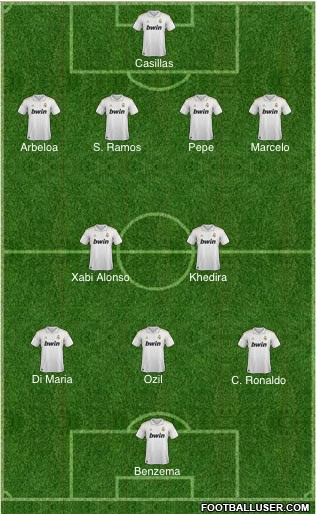 Bayern Monaco-Real Madrid, via alle semifinali - Il Veggente