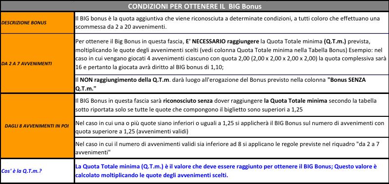 condizioni big bonus