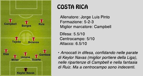 Crudeli. Ma che v'ha fatto, il Costa Rica, poveraccio?