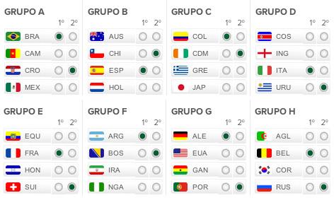 gruppi gironi Mondiale Brasile 2014