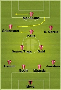 atletico madrid 2014 2015