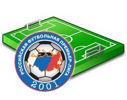 I pronostici sulle partite di calcio del campionato russo