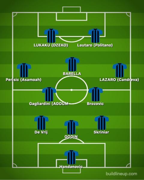 Inter 2019 2020
